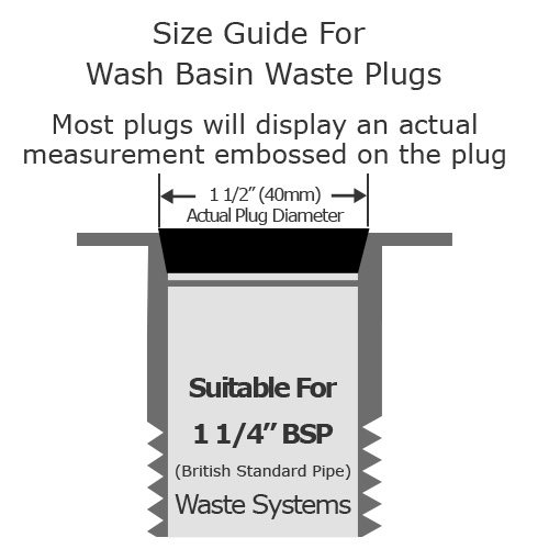 Size guide for Wash Basin waste plugs